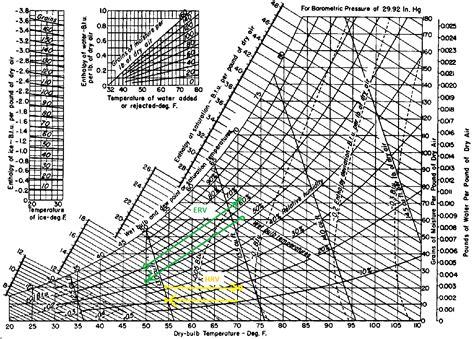 heat exchangers interesting applications part  hrvs  ervs iit building science blog