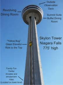 Skylon Tower Revolving Dining Room Restaurant by Skylon Tower Niagara Falls Dining Shopping And Much More