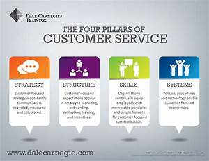 Every Organization Should Make Customer Service Their Priority  And Here U2019s How