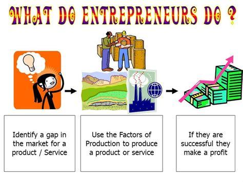 factors  production