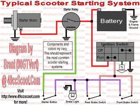 my wiring diagrams 49ccscoot scooter forums