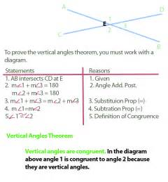 Vertical Angle Theorem Proof