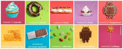 versions of android delicious android os names leap forward