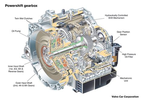 volvo cars launches powershift  transmissions