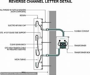 dallas signs mfg texas reverse channel letters With reverse channel letter signs