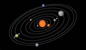 Learn Together: Solar System | Discovery K12