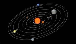Learn about Solar System an the Sun - MariaC502
