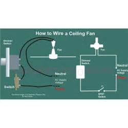 ceiling fan capacitor wiring diagram internal get free