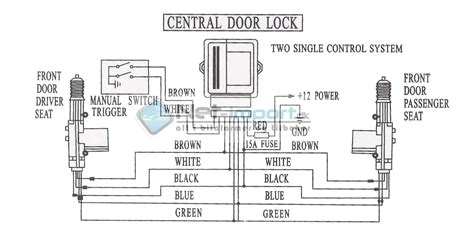 parrot wiring diagram wiring diagram and schematics