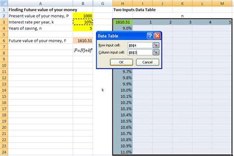 what if analysis data table what if analysis data table in excel