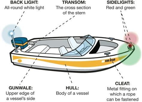 Boat Terms Left And Right by Parts Of A Boat Boating Terminology Boaterexam 174