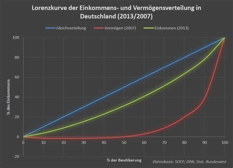Terrassentuer Vor Und Nachteile Verschiedener Modelle by Einkommensgerechtigkeit