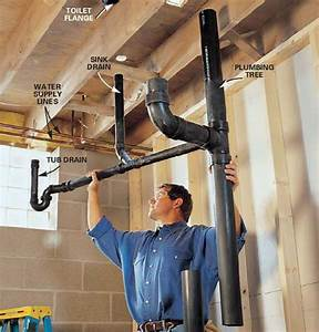 Requirements Of A Good Plumbing System