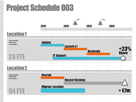 powerpoint project schedule template  infographics