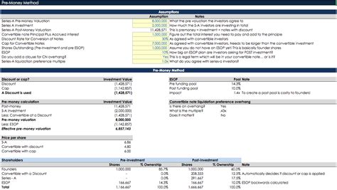 Pre And Post Money Valuation Spreadsheet throughout Free ...
