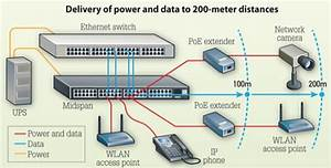 Reducing The Cost Of Extending Power Over Ethernet
