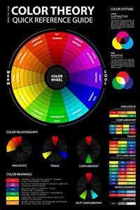 Color Theory Chart Basics For Artists