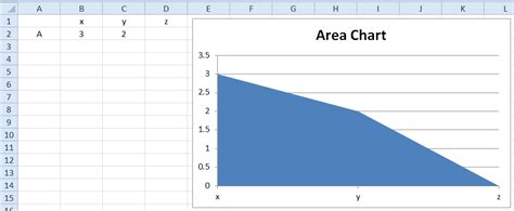 excel stacked area chart cliff excel