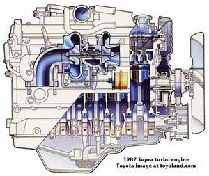 Toyota 4k Engine Timing Mark