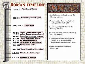 Timeline of Rome - Mr Mac's Ancient Rome
