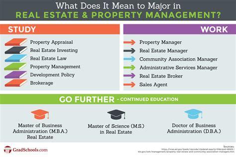 real estate graduate programs property management grad