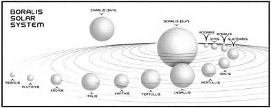 Black and White Solar Syst     Solar System Black And White Images