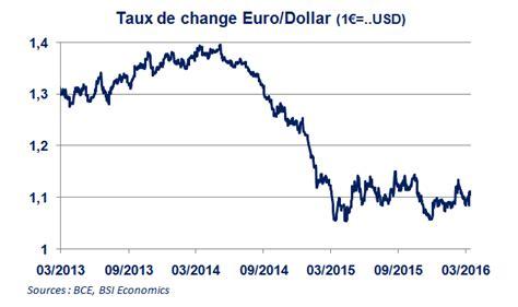 quand et comment changer ses euros en dollars york