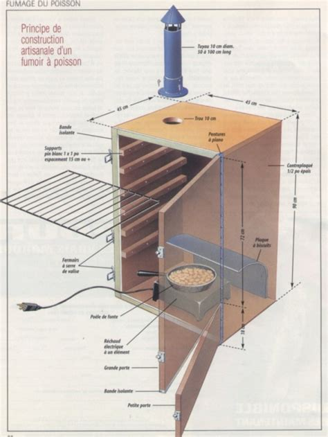 chambre froide professionnel comment fabriquer un fumoir bricobistro