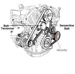 similiar hyundai 2 7 serpentine belt diagram keywords hyundai santa fe 2 7 engine diagram hyundai get image about