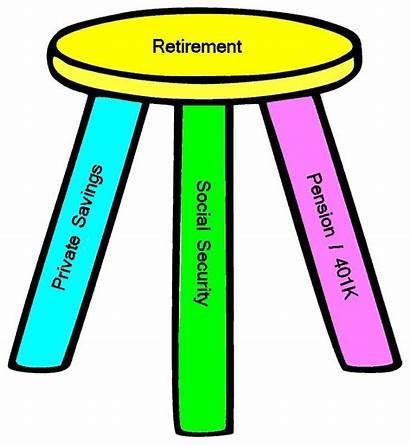 Retirement Clipart Stool Leg Crisis Stools Thermometer