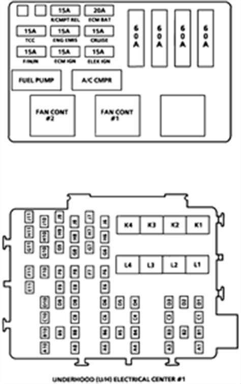 1998 Buick Riviera Fuse Box Diagram by Fuse Box Location For 1995 Buick Regal Gran Sport Ac
