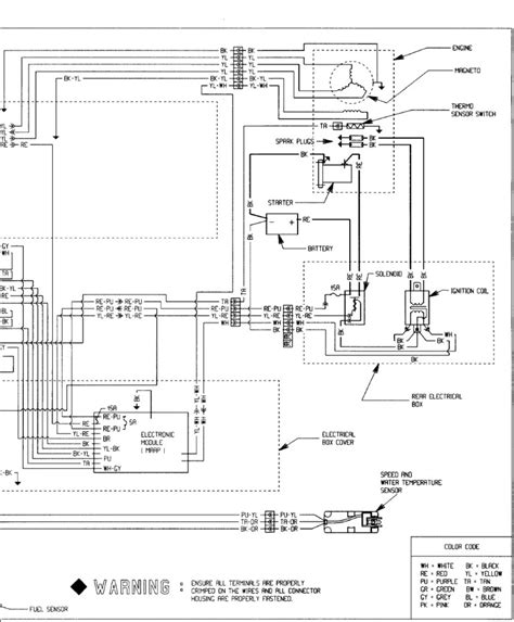 Eclipse Igniter Wiring Diagram by Sea Doo 587 Wiring Diagram Wiring Library