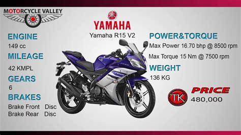 Yamaha Motorcycle Price 2017