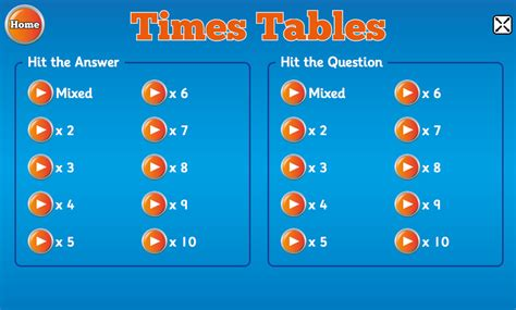 multiplication tables interactive games times tables games ks2 multiplication games lesson