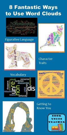 Teaching Writing On Pinterest  Writing, Writing Prompts And Student
