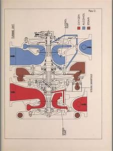 Tf33 Jet Engine Diagram