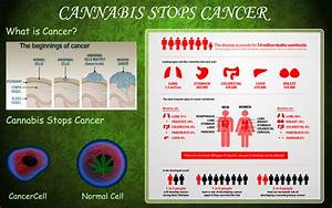 medical marijuana oil for arthritis
