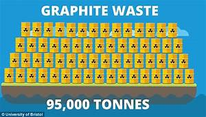 Diamond battery made from nuclear waste could last more ...