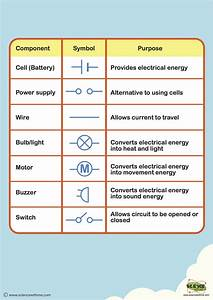 Electrical Circuits And Their Symbols  U2013 3  4a Classroom