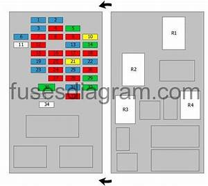 Fuses And Relay Hyundai Grandeur Tg