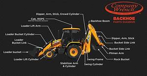 Backhoe Part Diagram