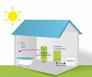 la maison du chauffe eau free prvoyez peuttre plusieurs With maison du chauffe eau