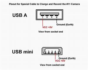 Mini Usb Connector Pinout