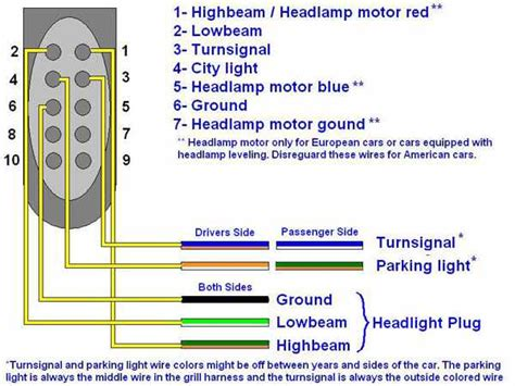 Focus Headlight Plug Wiring Diagram Ford Club