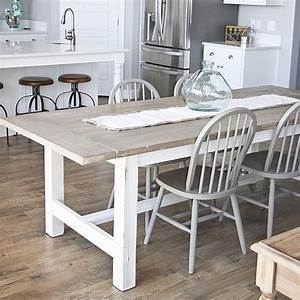 DIY Weathered Farmhouse Table - Project by DecoArt