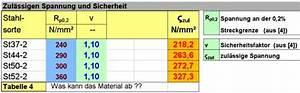 Druckspannung Berechnen : sigma zul ssig berechnen energie und baumaschinen ~ Themetempest.com Abrechnung
