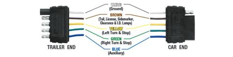 trailer wiring diagram wiring diagrams  trailers