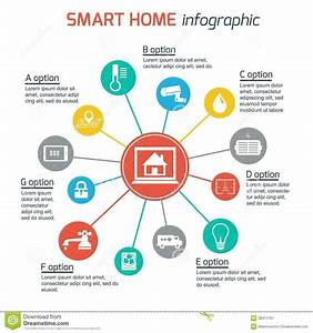 Smart Home Control : smart home automation technology concept royalty free stock photos tech pinterest ~ Watch28wear.com Haus und Dekorationen
