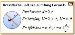 fläche vom kreis berechnen kreisberechnung kreisfläche kreisumfang kreisausschnitt kreisring kreisbogen berechnen