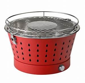 Rauchfreier Grill Lidl : grill mit ventilator erfahrungsbericht lotus grill grill ~ Jslefanu.com Haus und Dekorationen